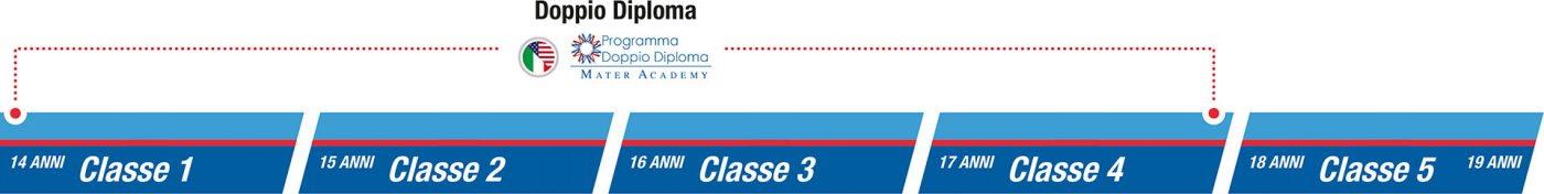 istituto-nobile-aviation-college-SEZ3-doppio-diploma