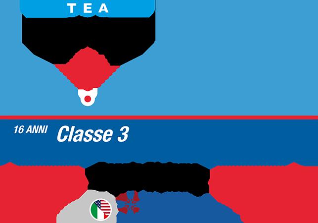 istituto-nobile-aviation-college-timeline-bilinguismo-3anno