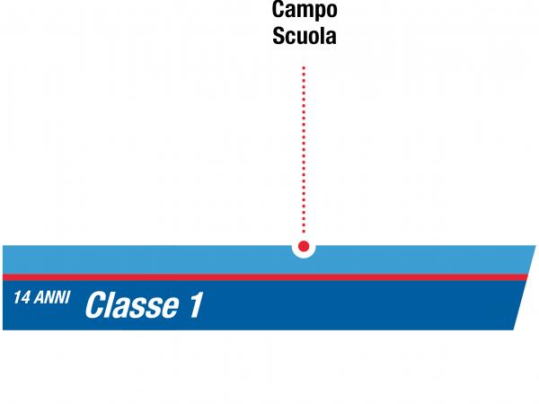 istituto-nobile-aviation-college-camposcuola-1anno