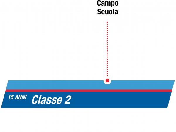 istituto-nobile-aviation-college-camposcuola-2anno