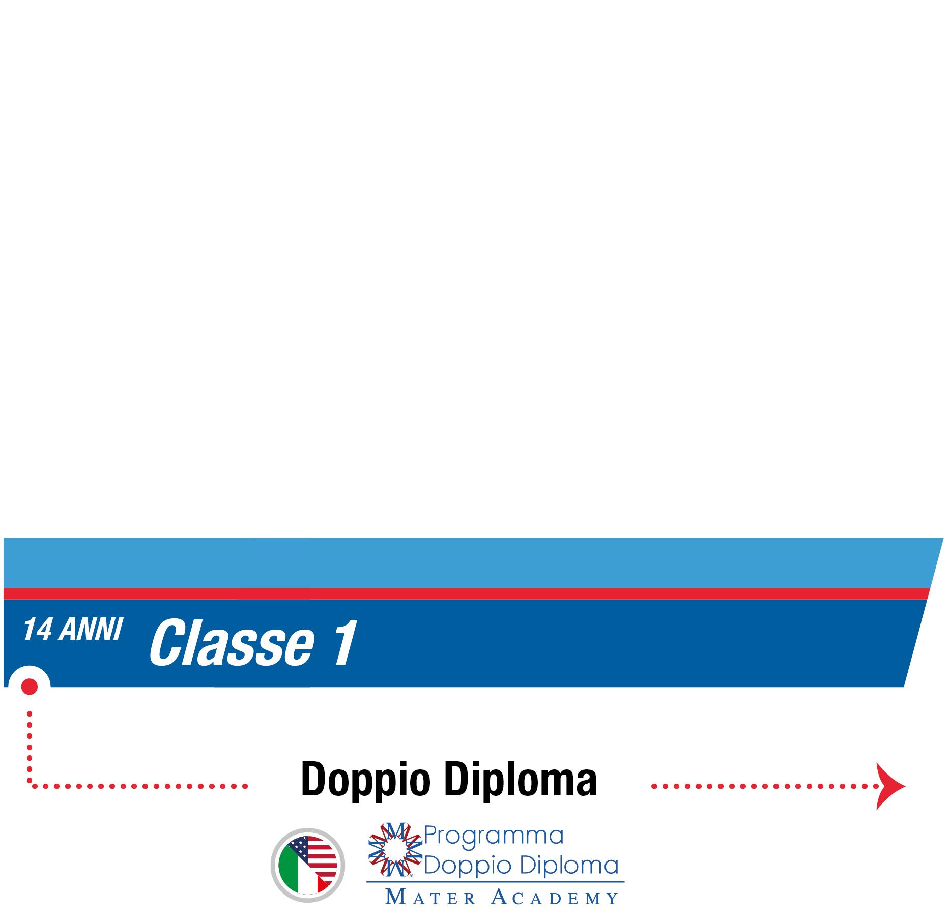 istituto-nobile-aviation-college-doppiodiploma-1anno