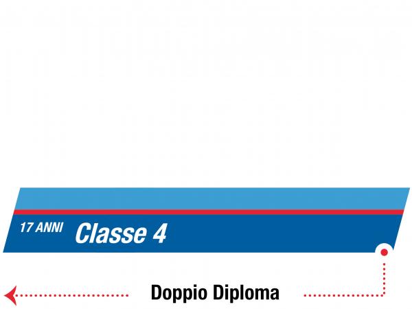 istituto-nobile-aviation-college-doppiodiploma-4anno