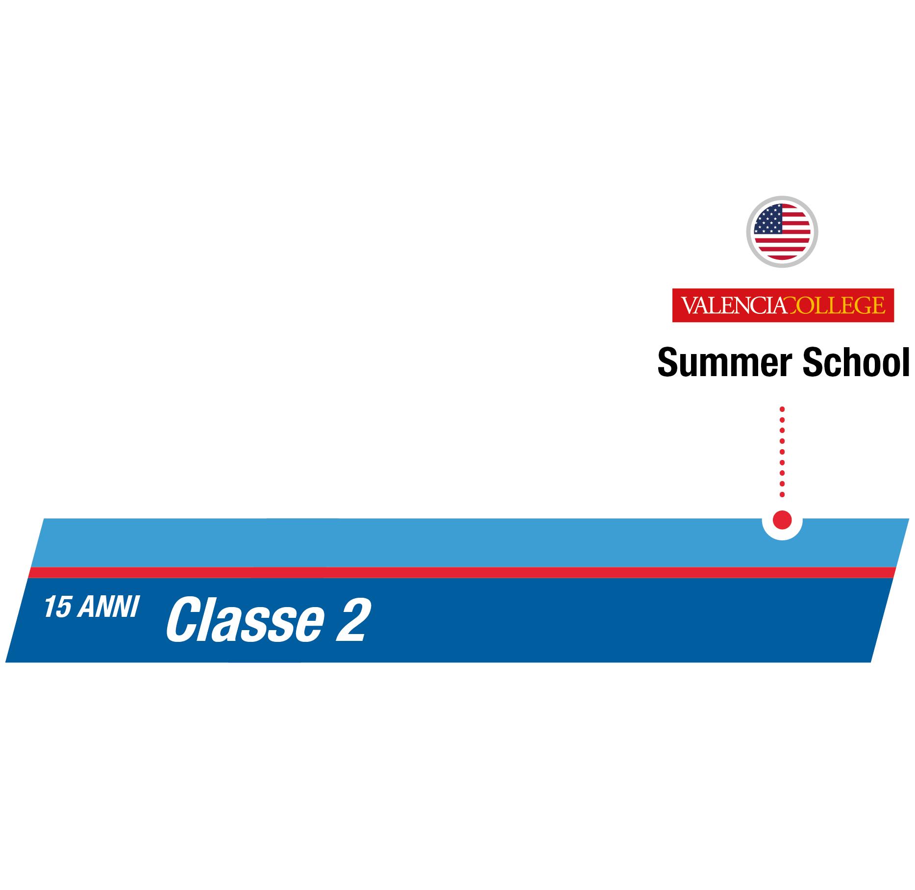istituto-nobile-aviation-college-summerschool-2anno