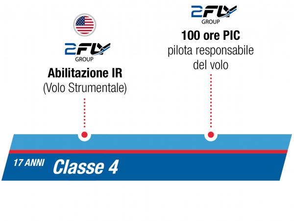 istituto-nobile-aviation-college-summertraining-4anno